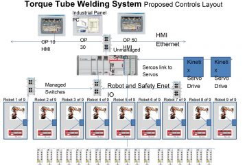 Controls Engineering Design