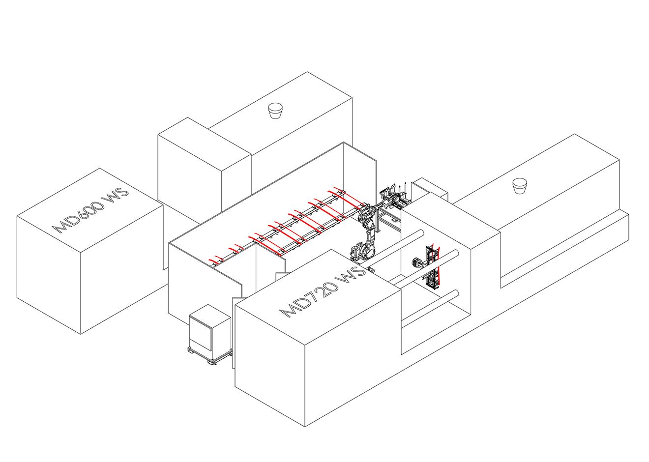 robotic material handling cell  u2013 atsi robotics